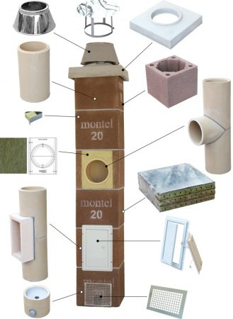 Montel kéményrendszer Otthonfelújítási támogatás lehetőségével
