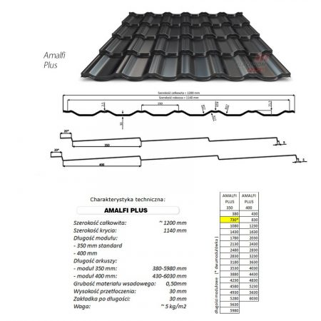 BESKID KÉTMODULOS CSEREPES-LEMEZ 0,5mm. 30mm PROFILMAGASSÁG