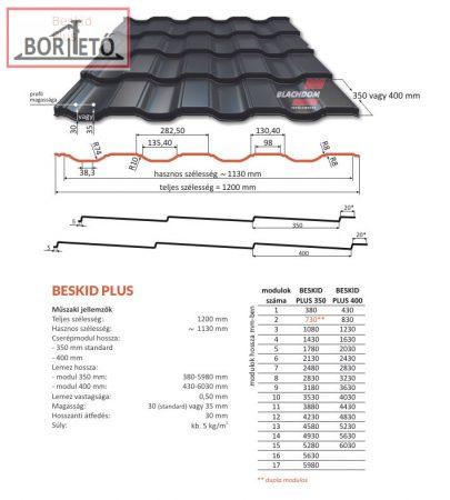 Beskid cserepeslemez  0,45mm